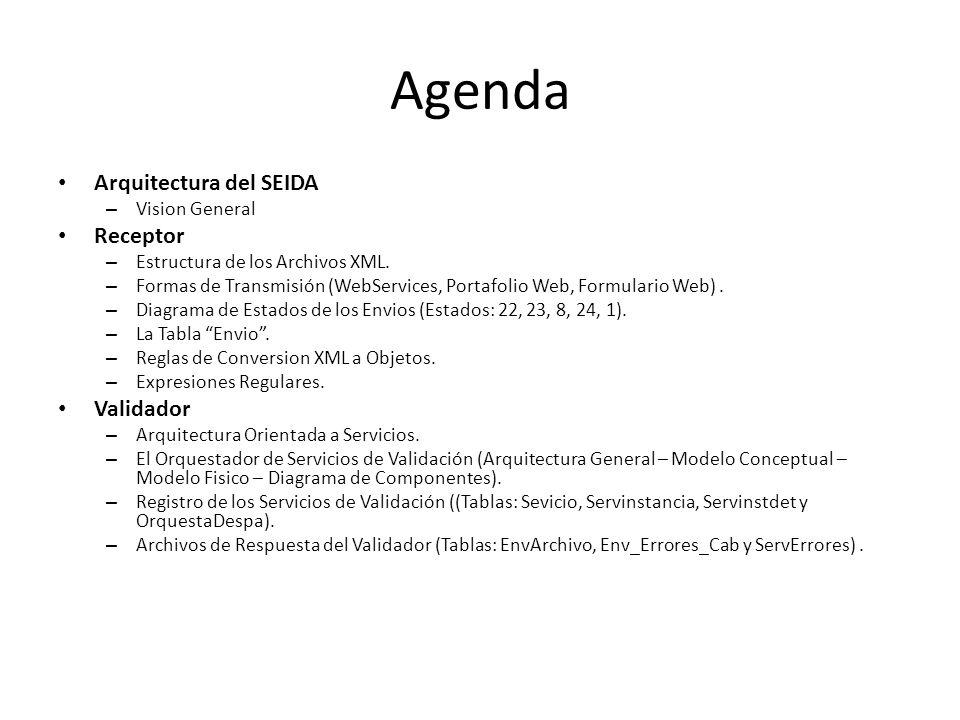 Agenda Arquitectura del SEIDA – Vision General Receptor – Estructura de los Archivos XML.