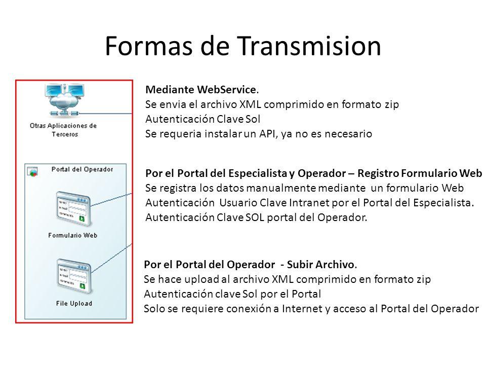 Formas de Transmision Mediante WebService. Se envia el archivo XML comprimido en formato zip Autenticación Clave Sol Se requeria instalar un API, ya n