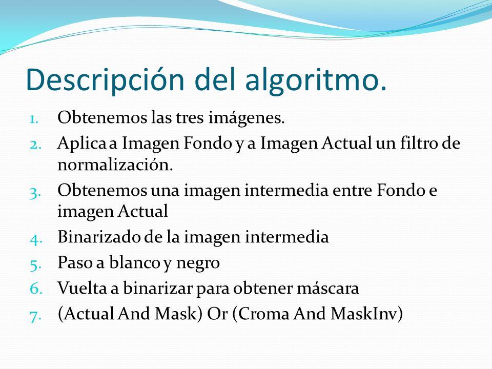 Descripción del algoritmo. 1. Obtenemos las tres imágenes. 2. Aplica a Imagen Fondo y a Imagen Actual un filtro de normalización. 3. Obtenemos una ima