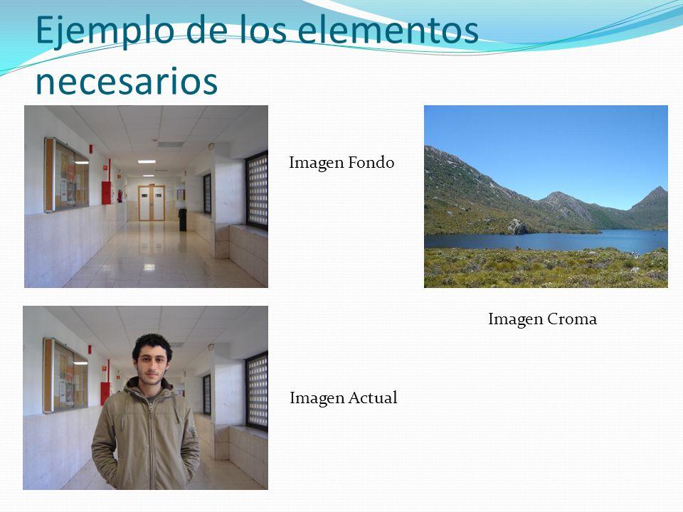 Ejemplo de los elementos necesarios Imagen Fondo Imagen Croma Imagen Actual