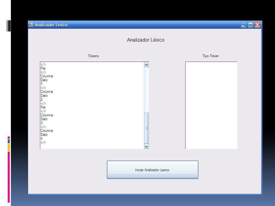 Analizador Sintáctico En analizador Sintáctico crea la estructura de cómo debe ir el texto a analizar (nuestro programa en el editor).