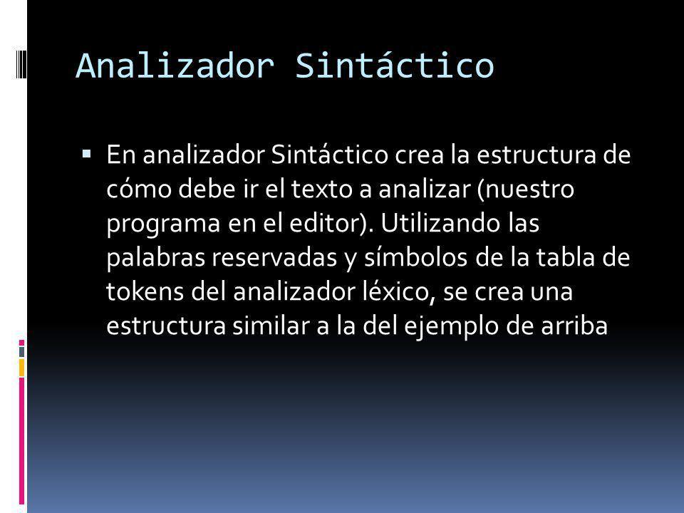 Analizador Sintáctico En analizador Sintáctico crea la estructura de cómo debe ir el texto a analizar (nuestro programa en el editor). Utilizando las