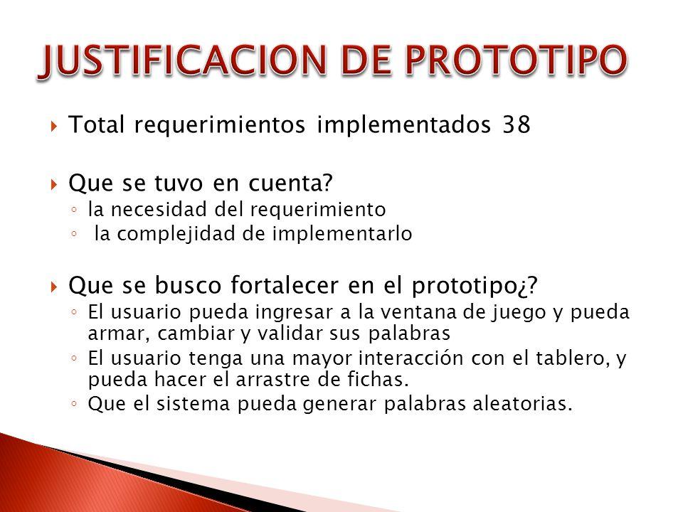 Total requerimientos implementados 38 Que se tuvo en cuenta.