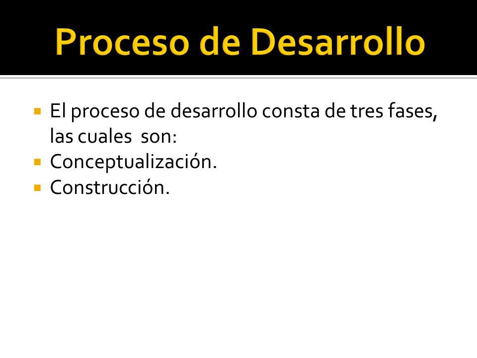 El proceso de desarrollo consta de tres fases, las cuales son: Conceptualización. Construcción.