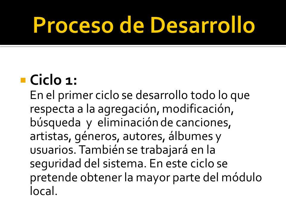 Ciclo 1: En el primer ciclo se desarrollo todo lo que respecta a la agregación, modificación, búsqueda y eliminación de canciones, artistas, géneros,