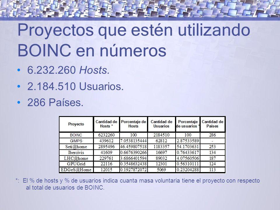 Proyectos que estén utilizando BOINC en números 6.232.260 Hosts.