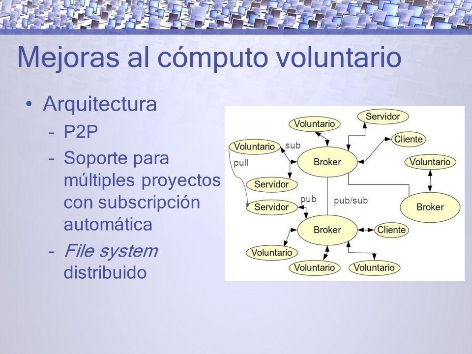 Mejoras al cómputo voluntario Arquitectura –P2P –Soporte para múltiples proyectos con subscripción automática –File system distribuido sub pub pull pub/sub