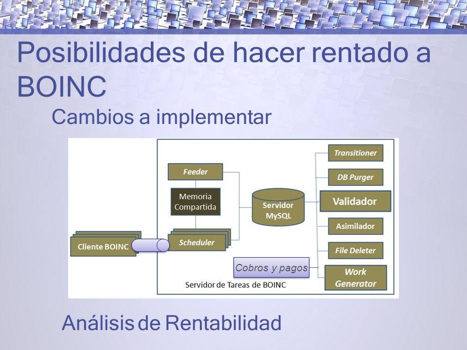 Posibilidades de hacer rentado a BOINC Cambios a implementar Cobros y pagos Análisis de Rentabilidad