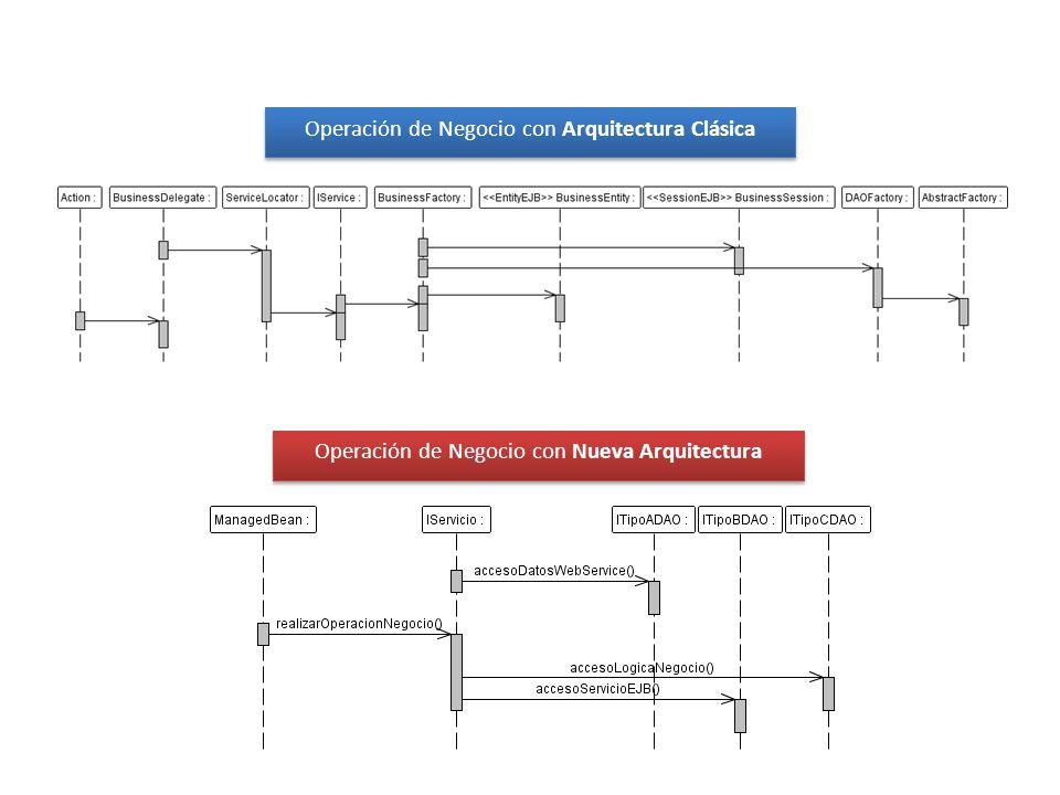 Operación de Negocio con Nueva Arquitectura