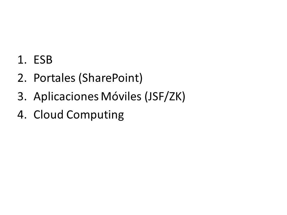 1.ESB 2.Portales (SharePoint) 3.Aplicaciones Móviles (JSF/ZK) 4.Cloud Computing