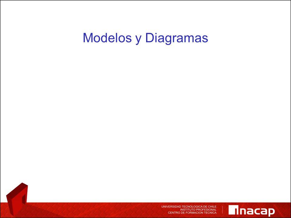 Modelos y Diagramas