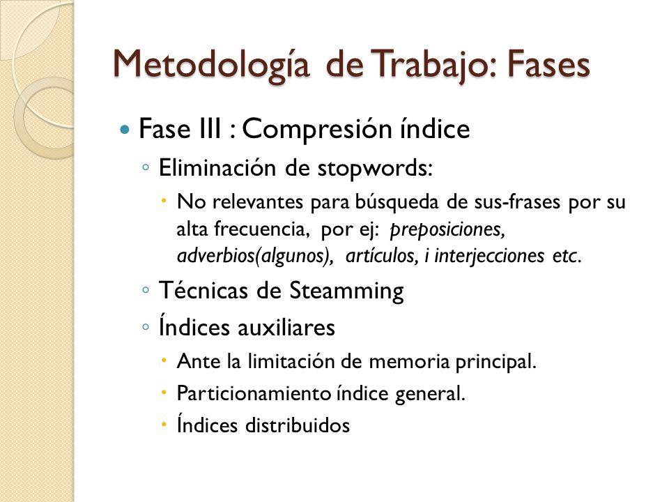 Metodología de Trabajo: Fases Fase III : Compresión índice Eliminación de stopwords: No relevantes para búsqueda de sus-frases por su alta frecuencia,