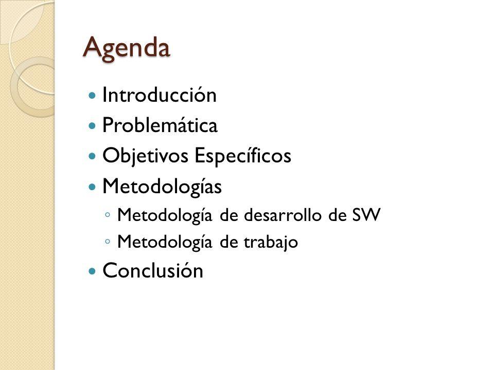 Agenda Introducción Problemática Objetivos Específicos Metodologías Metodología de desarrollo de SW Metodología de trabajo Conclusión