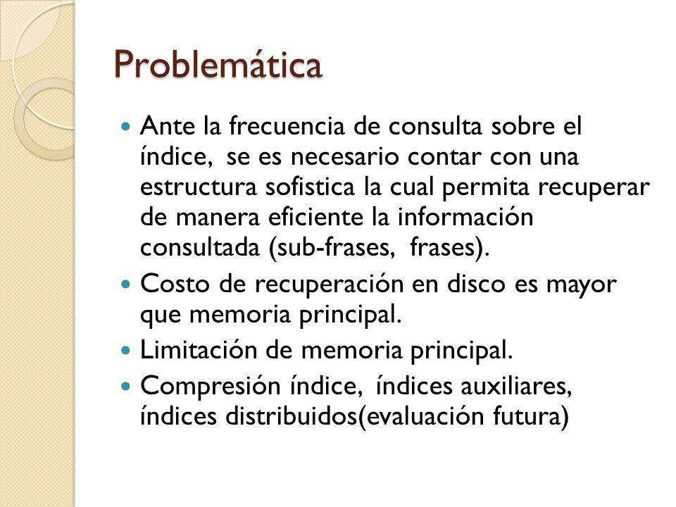 Problemática Ante la frecuencia de consulta sobre el índice, se es necesario contar con una estructura sofistica la cual permita recuperar de manera e