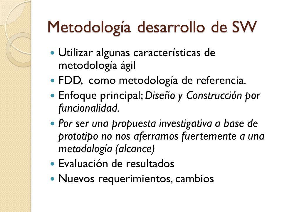 Metodología desarrollo de SW Utilizar algunas características de metodología ágil FDD, como metodología de referencia. Enfoque principal; Diseño y Con
