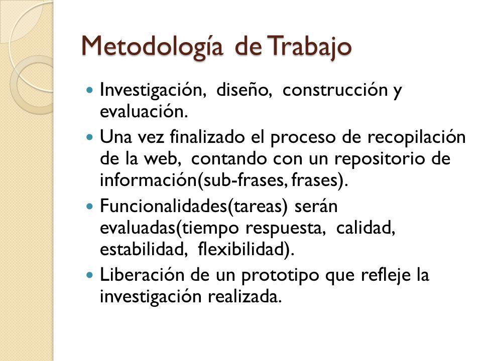 Metodología de Trabajo Investigación, diseño, construcción y evaluación. Una vez finalizado el proceso de recopilación de la web, contando con un repo