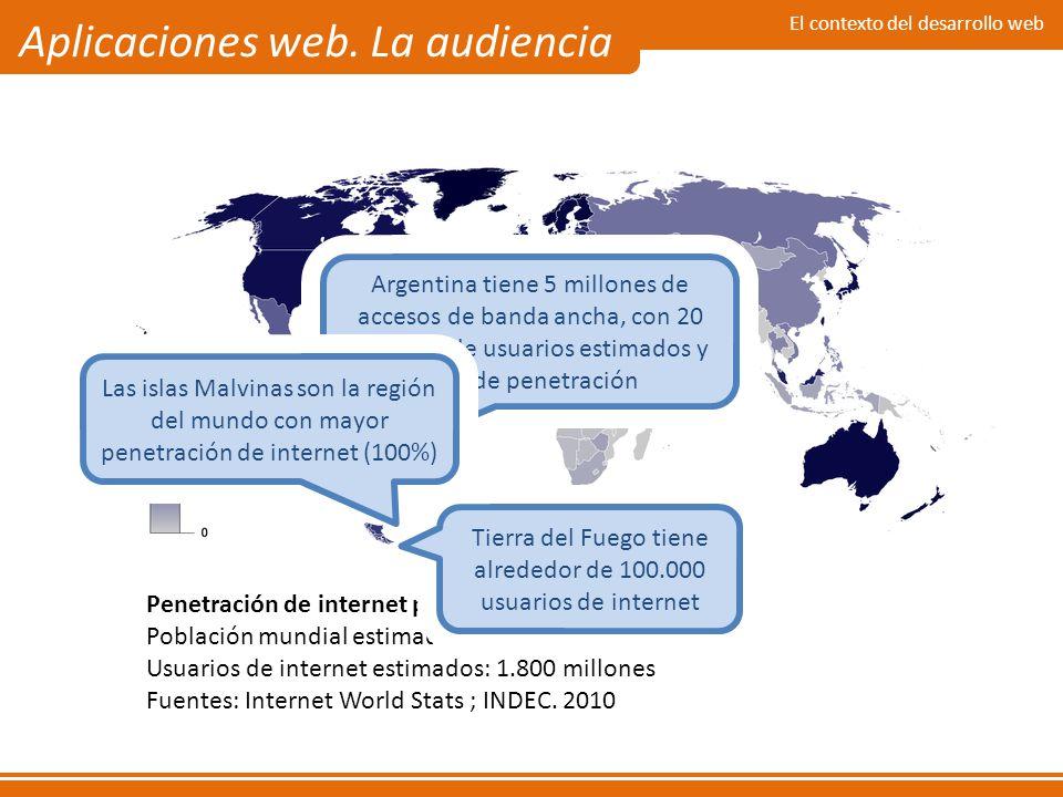 El contexto del desarrollo web Aplicaciones web. La audiencia Penetración de internet por países Población mundial estimada: 6.800 millones Usuarios d