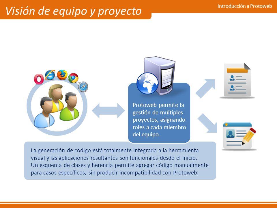 Introducción a Protoweb Visión de equipo y proyecto Protoweb permite la gestión de múltiples proyectos, asignando roles a cada miembro del equipo. La