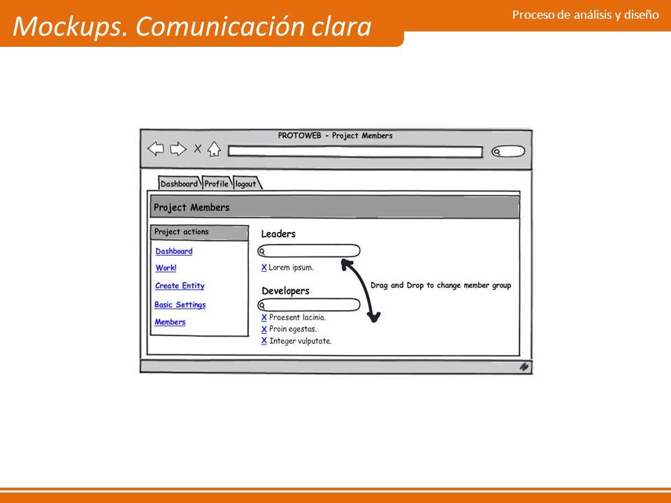 Proceso de análisis y diseño Mockups. Comunicación clara