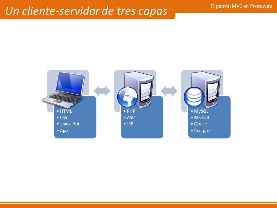 El patrón MVC en Protoweb Un cliente-servidor de tres capas HTML CSS Javascript Ajax PHP ASP JSP MySQL MS-SQL Oracle Postgres