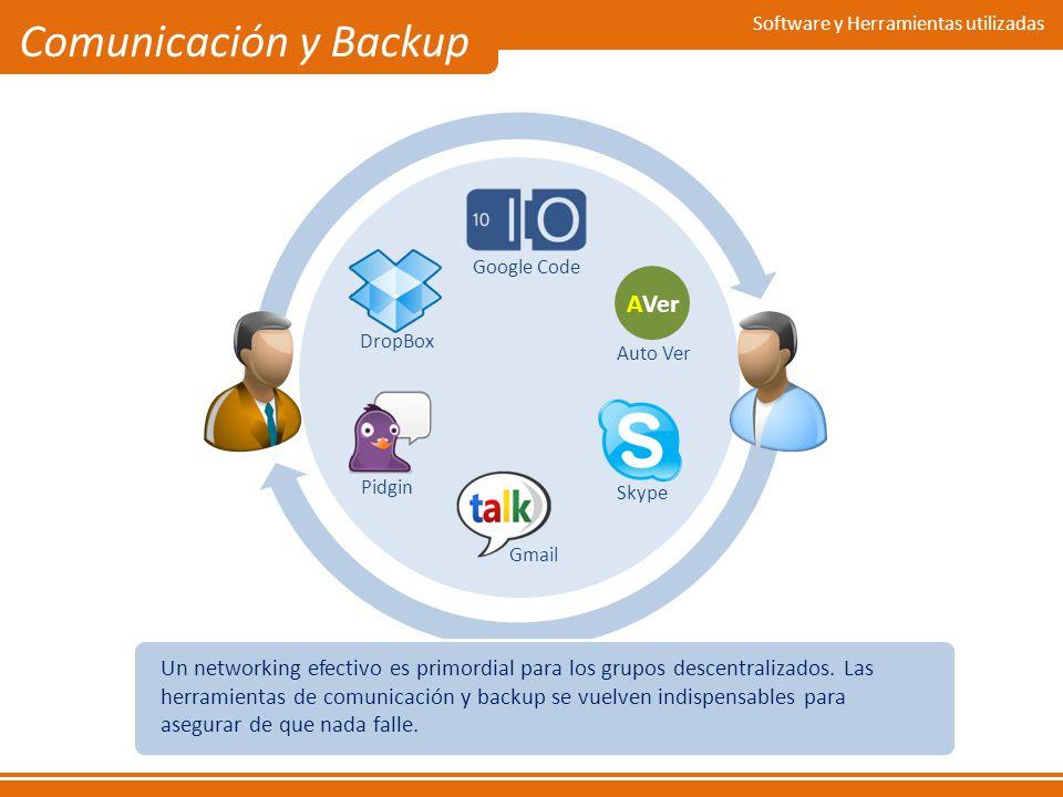 Un networking efectivo es primordial para los grupos descentralizados. Las herramientas de comunicación y backup se vuelven indispensables para asegur