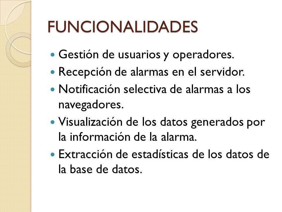 PASOS: MENSAJES GESTIONADOS Alarma Usuario (AU) Tags: &LD, &LH, &LN, &LT, &RD(imei) GeoFencing Zone Notification (ZN) Tags: &LD, &LH, &LN, &LT, &RD(imei) Tracking Response (TE) Tags: &LD, &LH, &LN, &LT, &RD(imei)