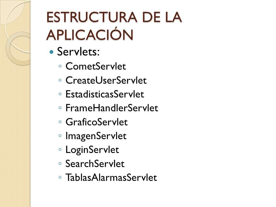 CURIOSIDADES Notificación al servidor Comet: técnica que permite al servidor inyectar código en el cliente sin necesidad de que el navegador lo solicite expresamente Opciones: HTTP Streaming o Long Polling CometEngine cometEngine = CometEngine.getEngine(); CometContext context = cometEngine.register(contextPath); context.setExpirationDelay(-1); Implementación de CometHandler: attach, onEvent, onInitialize, onTerminate, onInterrupt