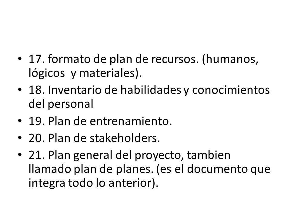17. formato de plan de recursos. (humanos, lógicos y materiales). 18. Inventario de habilidades y conocimientos del personal 19. Plan de entrenamiento