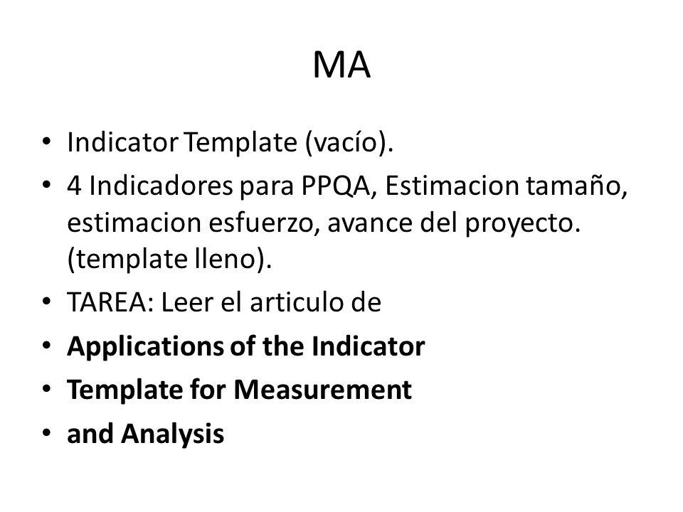 MA Indicator Template (vacío). 4 Indicadores para PPQA, Estimacion tamaño, estimacion esfuerzo, avance del proyecto. (template lleno). TAREA: Leer el