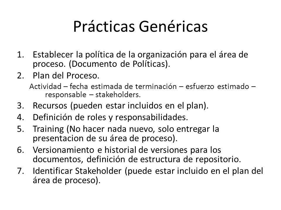 Prácticas Genéricas 1.Establecer la política de la organización para el área de proceso. (Documento de Políticas). 2.Plan del Proceso. Actividad – fec
