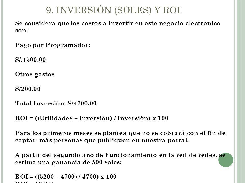 9. INVERSIÓN (SOLES) Y ROI Se considera que los costos a invertir en este negocio electrónico son: Pago por Programador: S/.1500.00 Otros gastos S/200