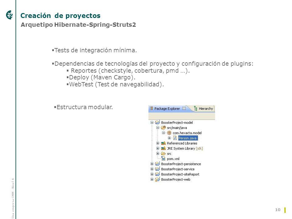 Una empresa CMM - Nivel 4 Creación de proyectos 10 Arquetipo Hibernate-Spring-Struts2 Tests de integración mínima. Dependencias de tecnologías del pro