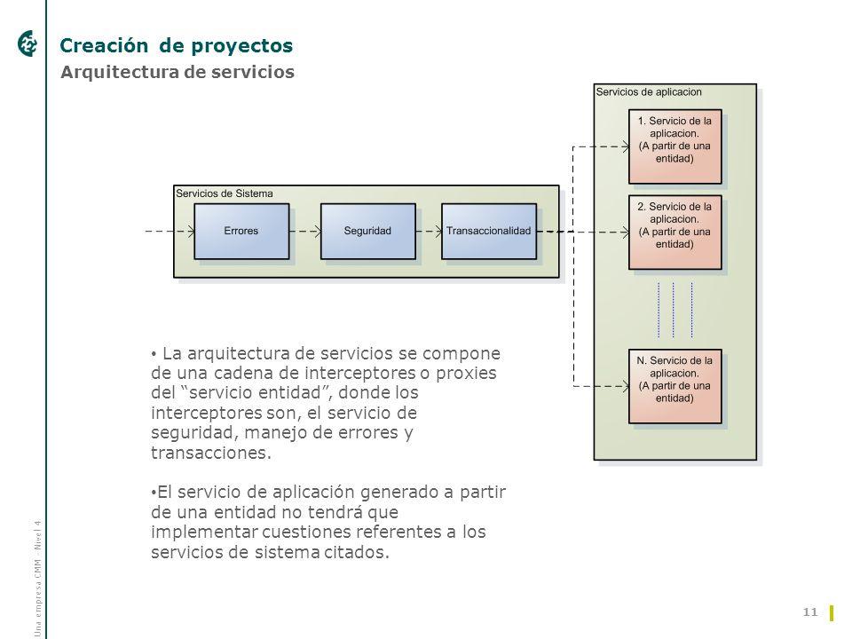 Una empresa CMM - Nivel 4 Creación de proyectos 11 Arquitectura de servicios La arquitectura de servicios se compone de una cadena de interceptores o proxies del servicio entidad, donde los interceptores son, el servicio de seguridad, manejo de errores y transacciones.
