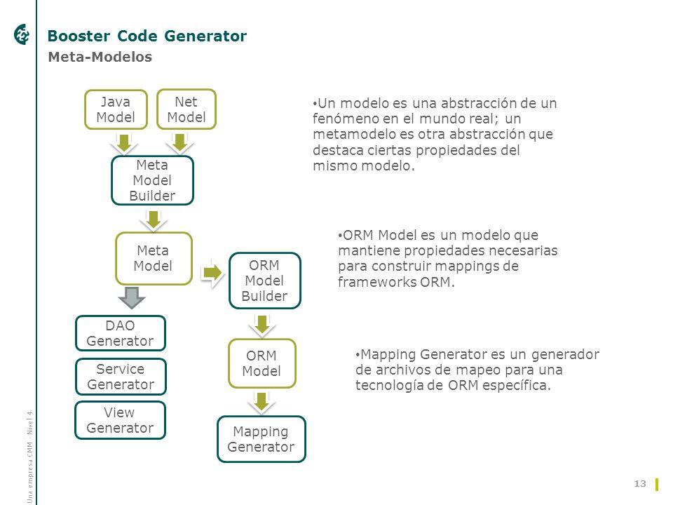 Una empresa CMM - Nivel 4 Booster Code Generator 13 Meta-Modelos Un modelo es una abstracción de un fenómeno en el mundo real; un metamodelo es otra abstracción que destaca ciertas propiedades del mismo modelo.