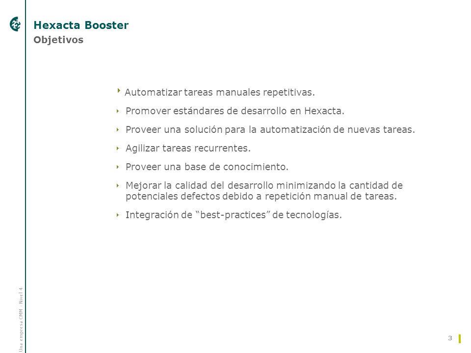 Una empresa CMM - Nivel 4 3 Hexacta Booster Automatizar tareas manuales repetitivas. Promover estándares de desarrollo en Hexacta. Proveer una solució