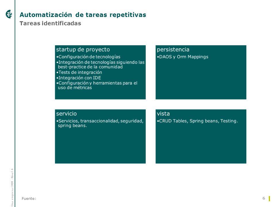 Una empresa CMM - Nivel 4 6 Automatización de tareas repetitivas Tareas identificadas Fuente: