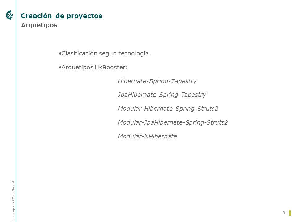 Una empresa CMM - Nivel 4 Creación de proyectos 9 Arquetipos Clasificación segun tecnología. Arquetipos HxBooster: Hibernate-Spring-Tapestry JpaHibern