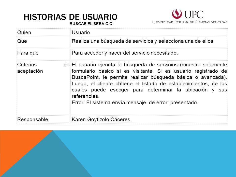 HISTORIAS DE USUARIO QuienUsuario QueRealiza una búsqueda de servicios y selecciona una de ellos. Para quePara acceder y hacer del servicio necesitado