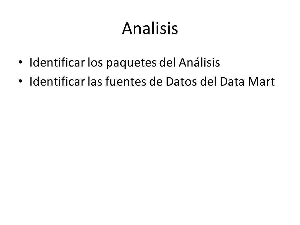 Analisis Identificar los paquetes del Análisis Identificar las fuentes de Datos del Data Mart