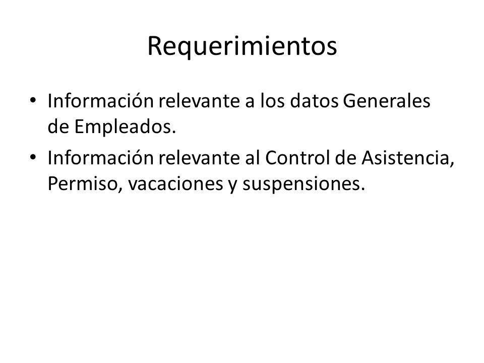 Requerimientos Información relevante a los datos Generales de Empleados. Información relevante al Control de Asistencia, Permiso, vacaciones y suspens