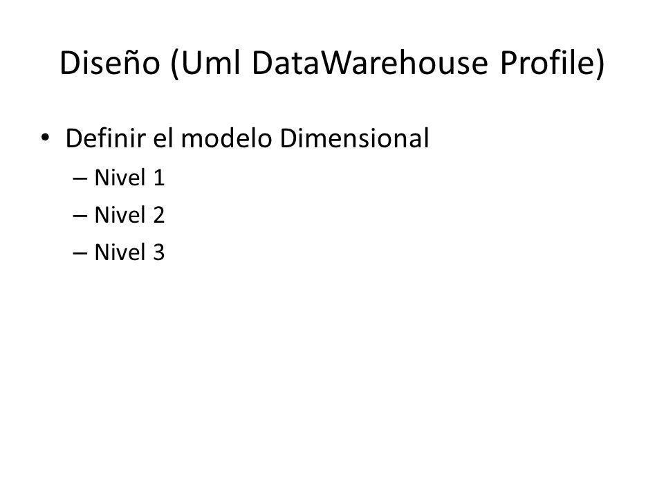 Diseño (Uml DataWarehouse Profile) Definir el modelo Dimensional – Nivel 1 – Nivel 2 – Nivel 3