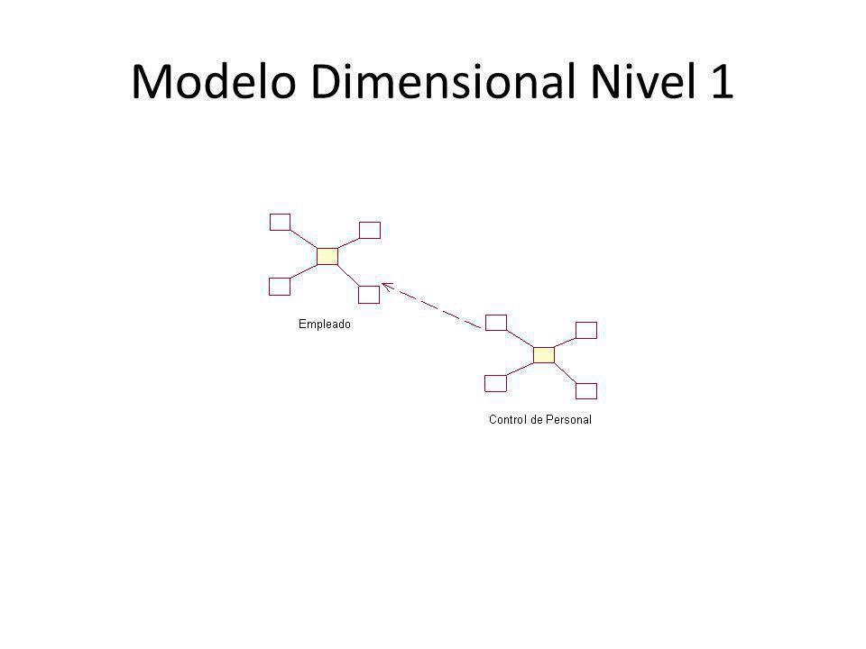 Modelo Dimensional Nivel 1