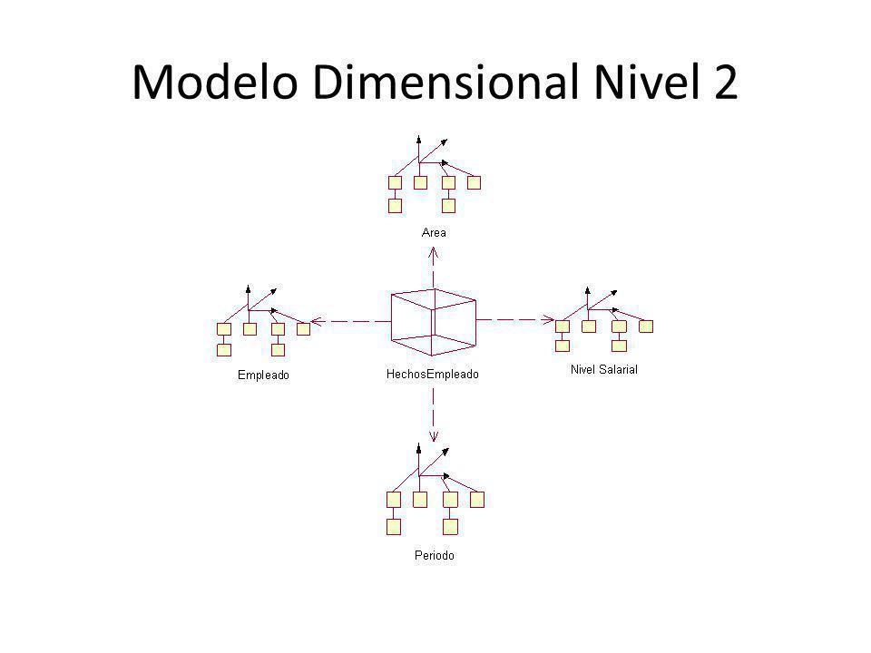 Modelo Dimensional Nivel 2