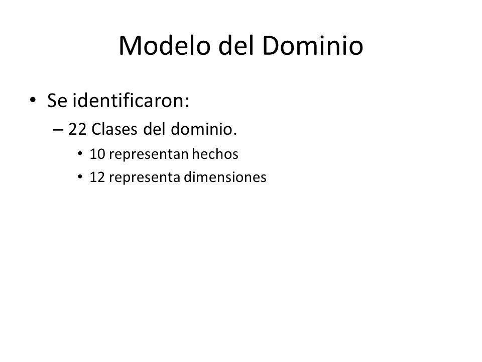 Modelo del Dominio Se identificaron: – 22 Clases del dominio. 10 representan hechos 12 representa dimensiones