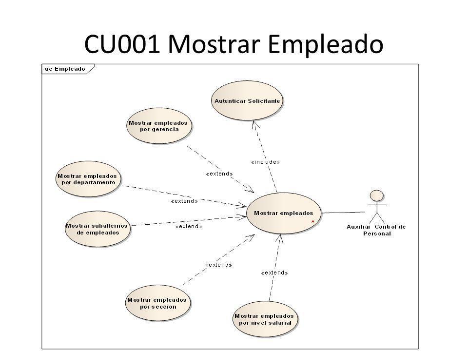 CU001 Mostrar Empleado