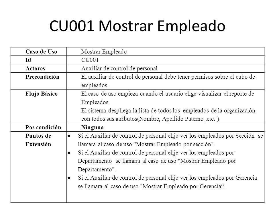 Caso de UsoMostrar Empleado IdCU001 ActoresAuxiliar de control de personal Precondición El auxiliar de control de personal debe tener permisos sobre e