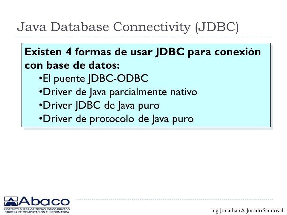 Objetivo Reconocer los objetos para trabajar con bases de datos. Desarrollar aplicaciones que trabajen con bases de datos. Ing. Jonathan A. Jurado San