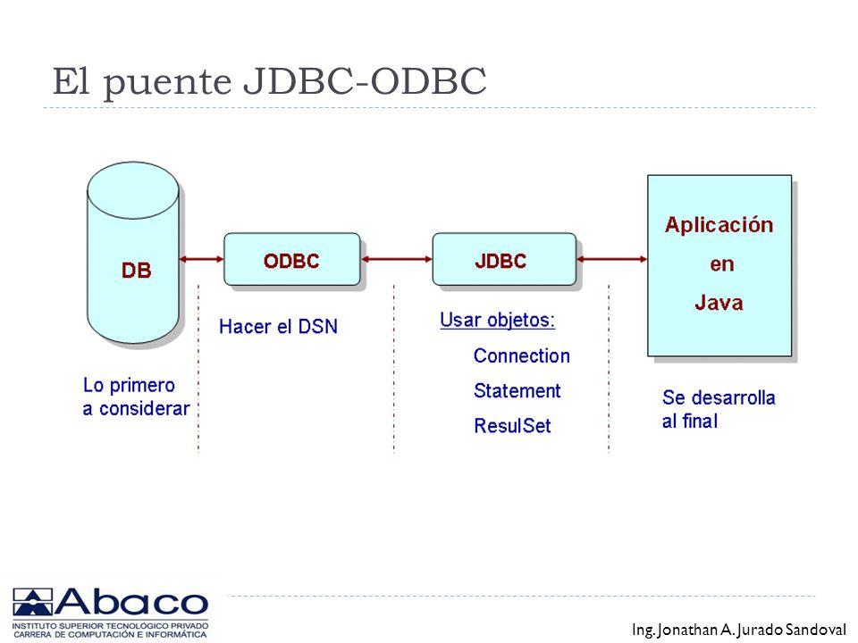 El puente JDBC-ODBC Se usará inicialmente para comunicarnos con el gestor SQL Server. Para esto necesitamos del ODBC (Open Database Connectivity) de M