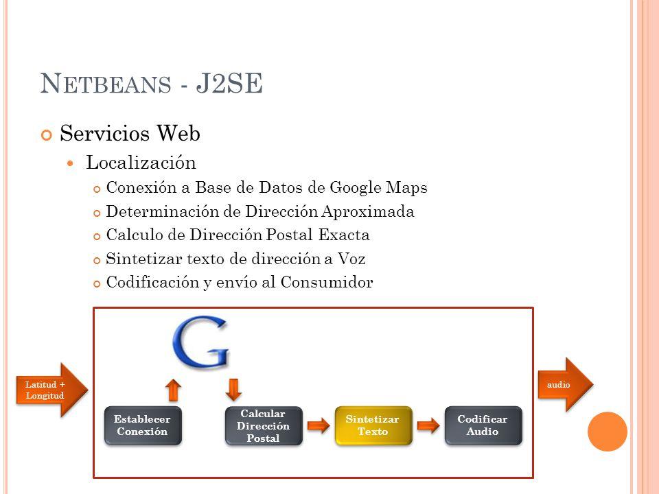 N ETBEANS - J2SE Servicios Web Síntesis de Voz Depuración y normalización de Textos Generación de Archivo Fonemas Creación de Archivo de Audio Codificación y envío al Consumidor texto audio audio Depuración Normalización Generación de Fonemas MBROLA TTS MBROLA TTS Codificación