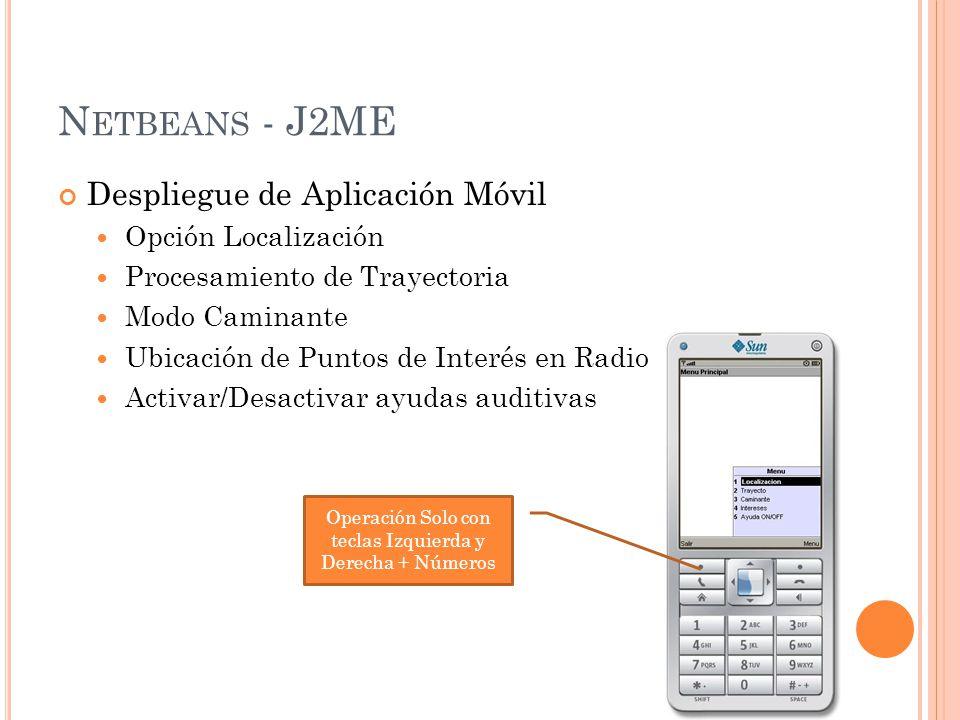 N ETBEANS - J2ME Despliegue de Aplicación Móvil Opción Localización Procesamiento de Trayectoria Modo Caminante Ubicación de Puntos de Interés en Radio Activar/Desactivar ayudas auditivas Operación Solo con teclas Izquierda y Derecha + Números